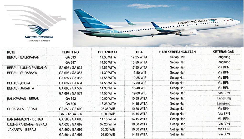 Harga Tiket Pesawat Batik Air Jakarta Malang