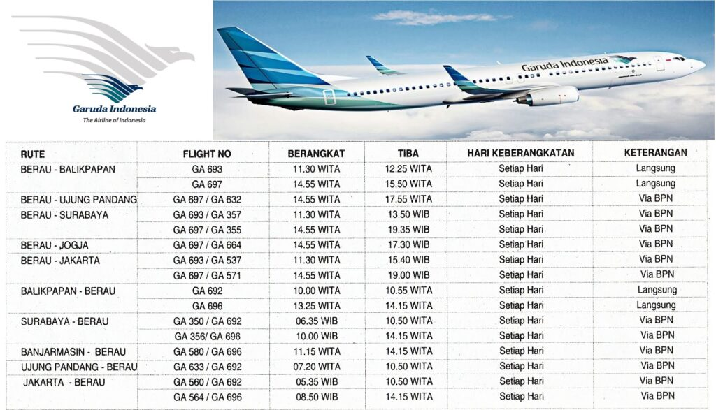Harga Tiket Pesawat Garuda Dari Jakarta Ke Pontianak Paket Tour Murah Bayar Cash Atau Cicilan Bersamawisata